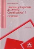 PRÁCTICAS Y ESQUEMAS DE DERECHO CONSTITUCIONAL I
