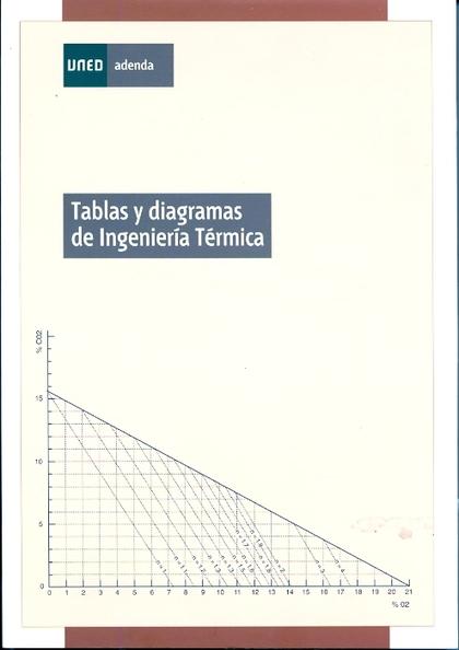 TABLAS DIAGRAMAS INGENIERIA TERMICA RF.10006AD01-10305AD01-10306AD01