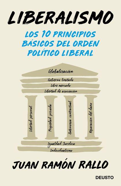 LIBERALISMO. LOS 10 PRINCIPIOS BÁSICOS DEL ORDEN LIBERAL