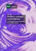 ANILLOS Y CUERPOS CONMUTATIVOS