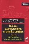 ASPECTOS BÁSICOS Y ESPECTROMETRÍA MOLECULAR.